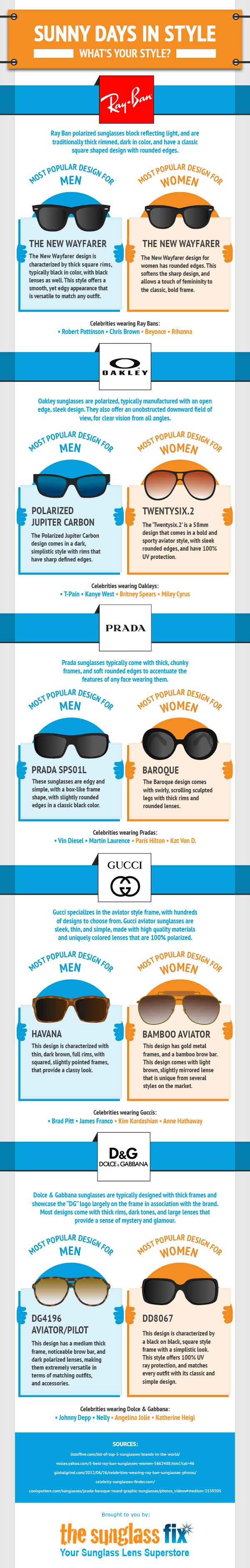 Sunny Days In Style Infographic